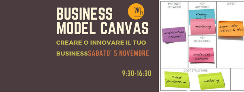 Il Business Model Canvas